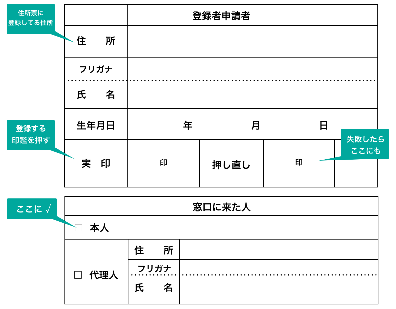 印鑑登録申請書の見本