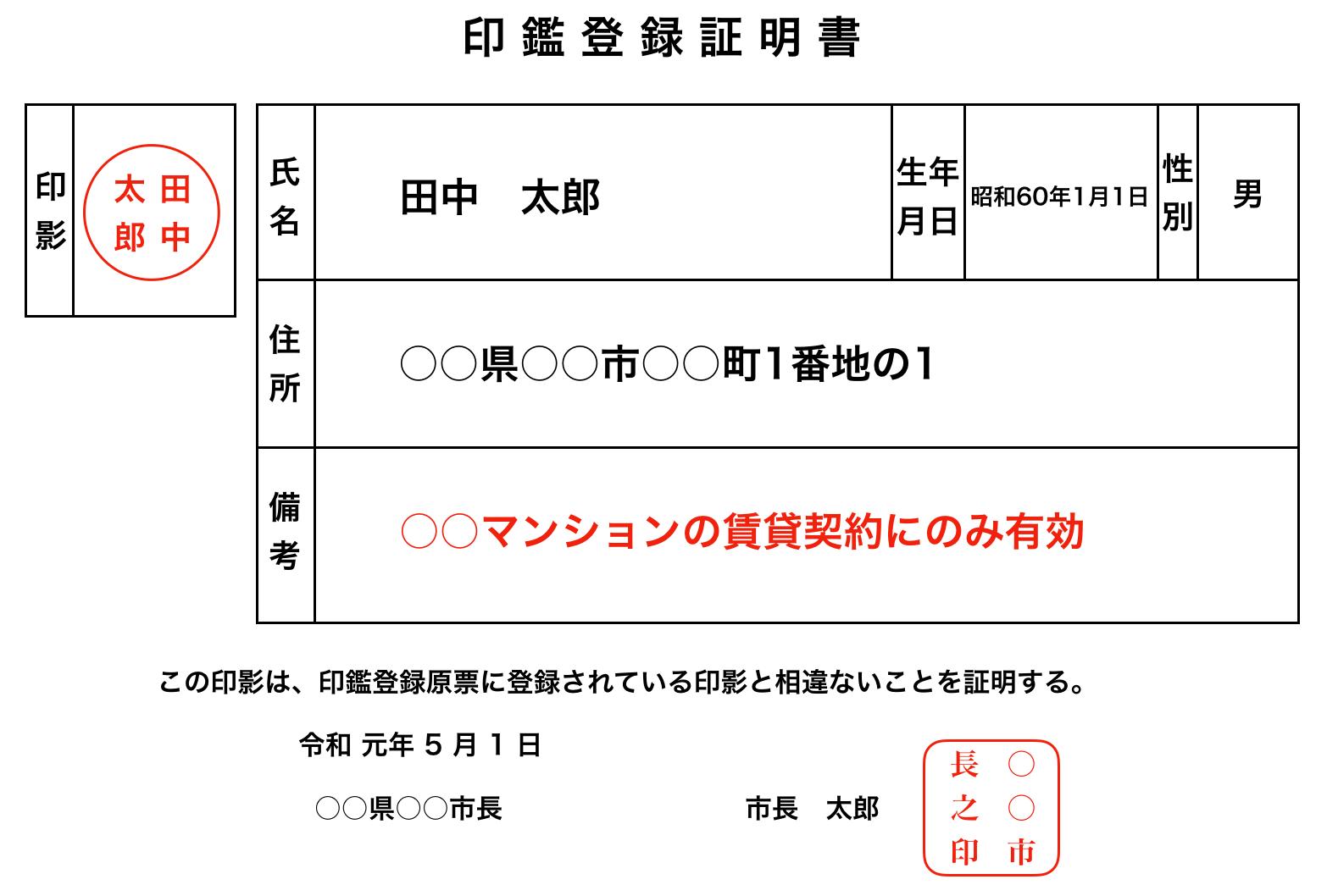 印鑑証明書のイメージ