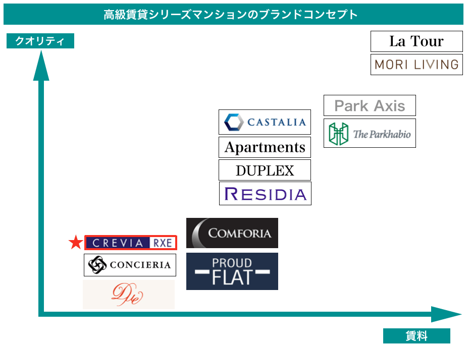 ブランドコンセプトマップ