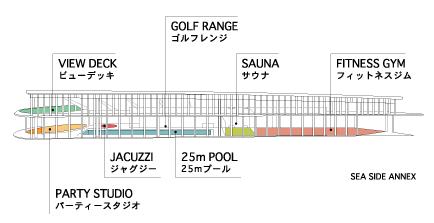 ザ・東京タワーズのシーサイドアネックス