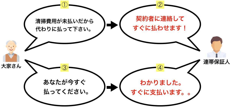 催促のイメージ