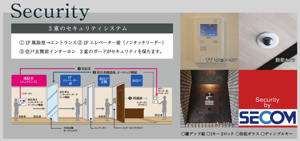 TSI新宿タワーのセキュリティ