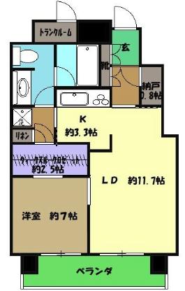 パークシティ武蔵小杉ステーションフォレストタワー1LDKの間取り