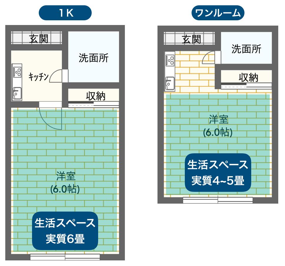 6畳の間取り図比較