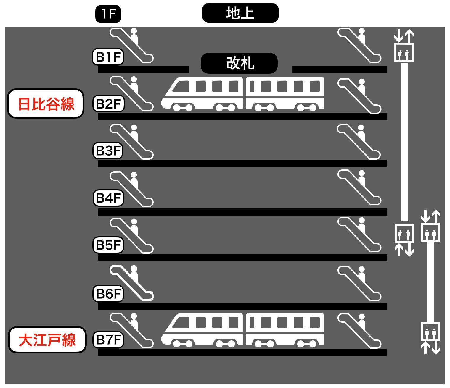 六本木駅の構内図