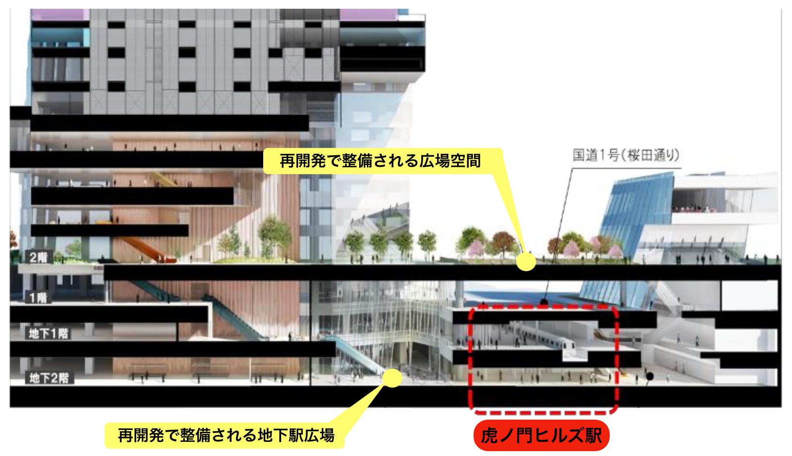 虎ノ門ヒルズ駅の再開発イメージ