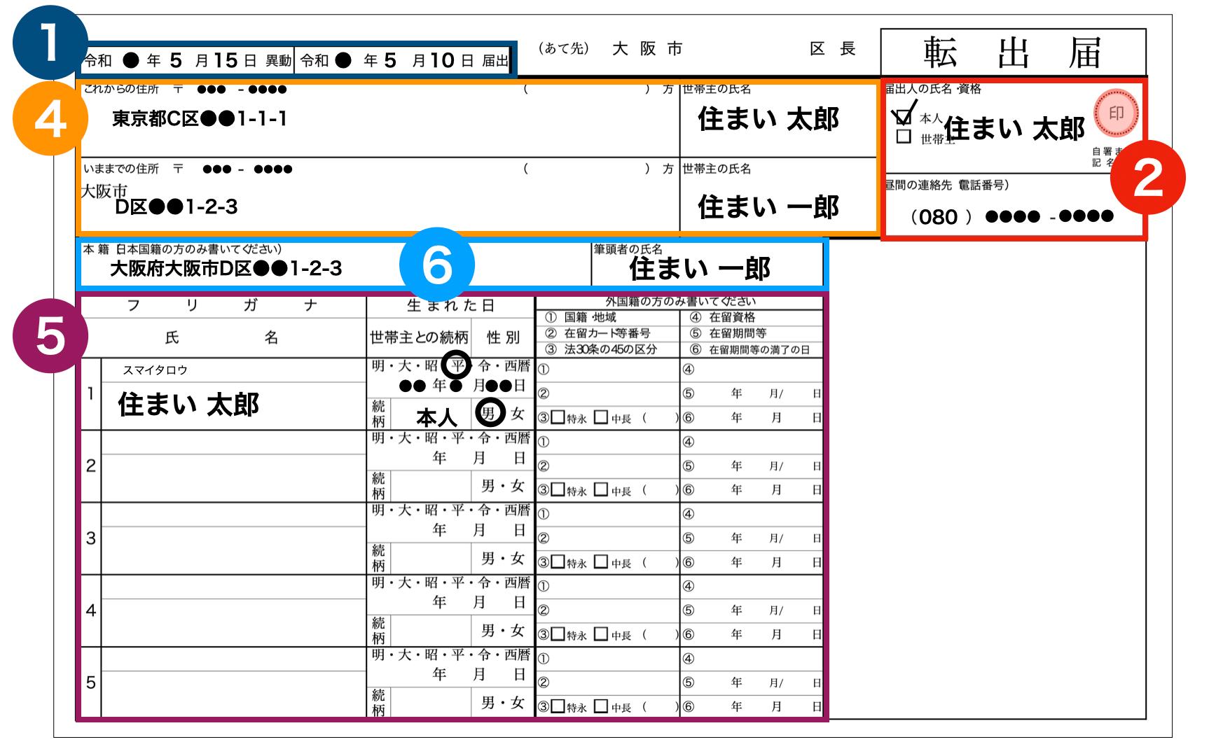 一人暮らしの場合(大阪府大阪市の用紙)の書き方