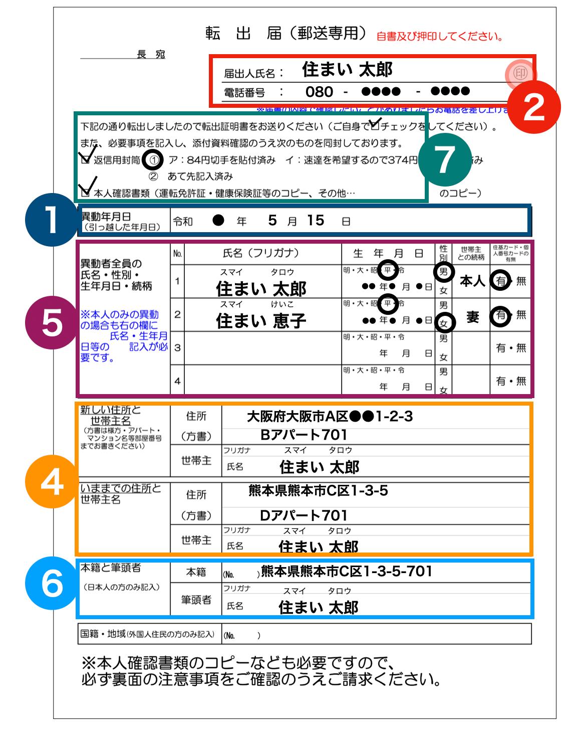 熊本県熊本市の郵送用転出届の書き方