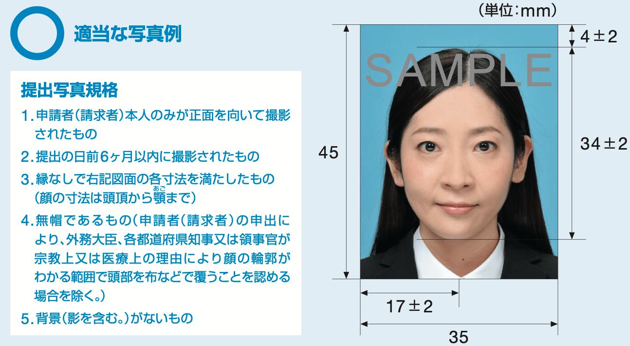 パスポート写真の見本