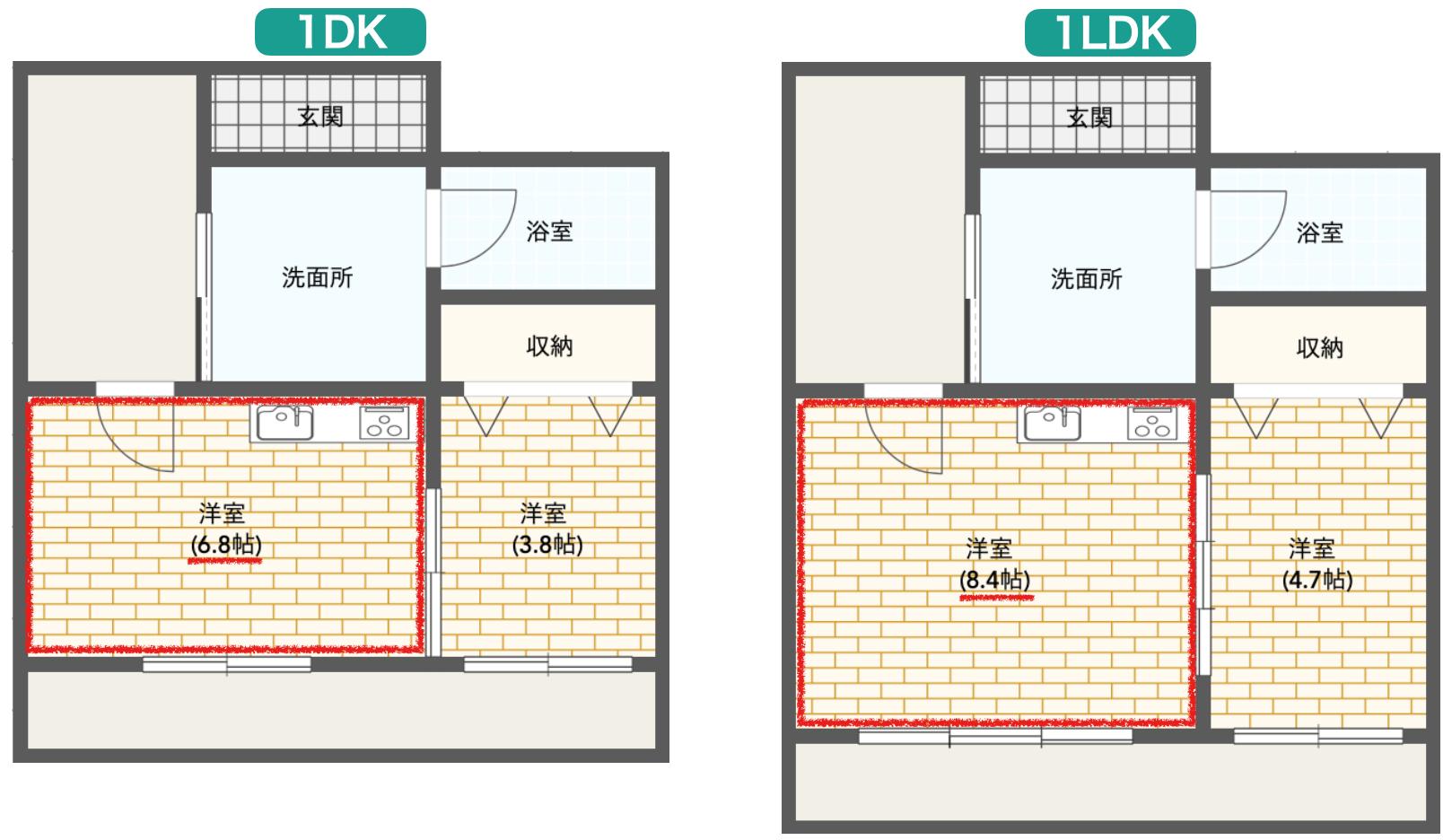 1DKと1LDKの比較イメージ