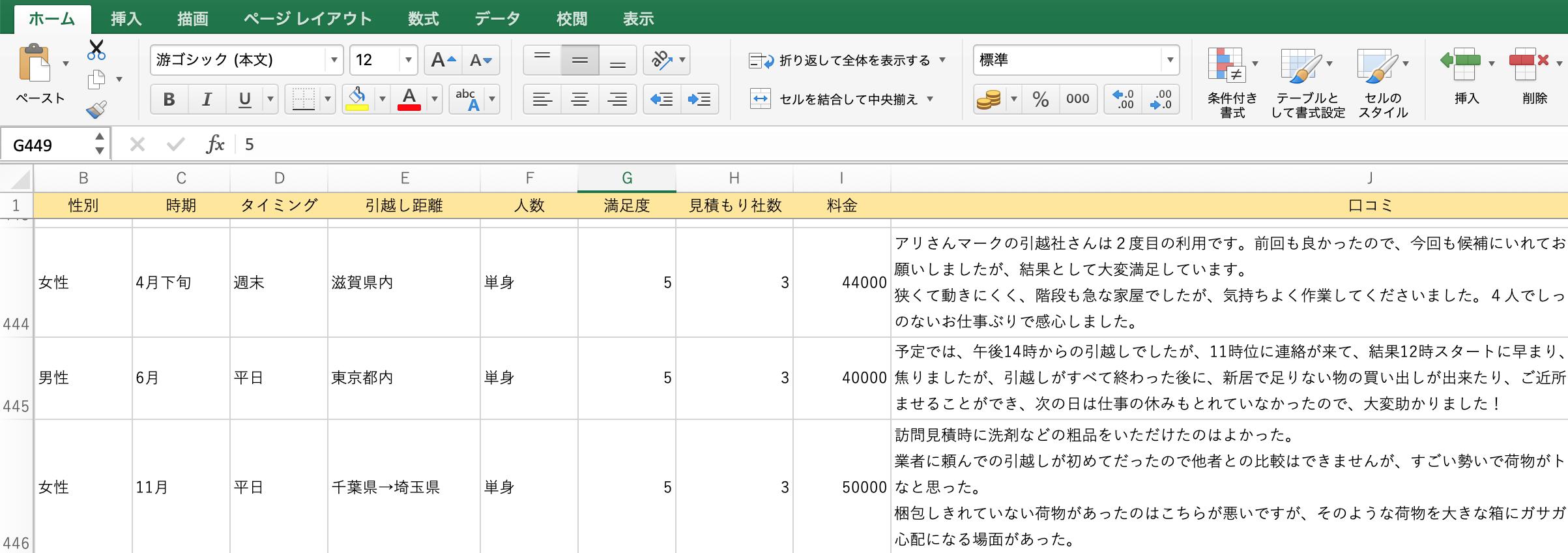 アリさんマークのの引越社の口コミ集計表
