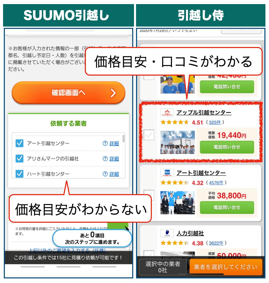 SUUMO引越しの業者選択画面の比較