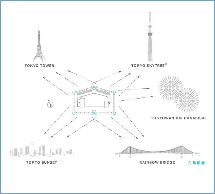グローバルフロントタワーの景色