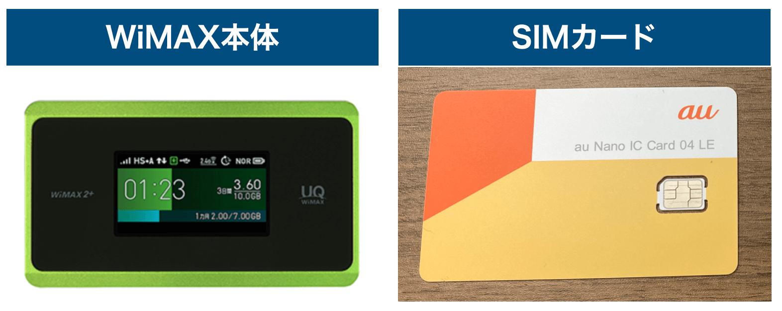 WIMAX本体とSIMカード